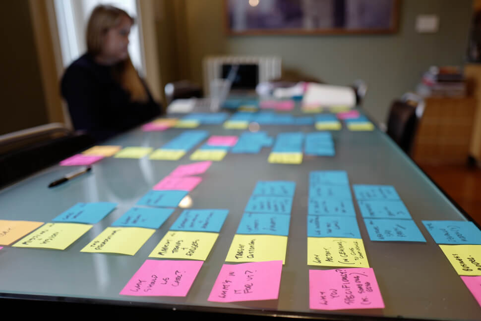 Post-it notes — further structuring our thoughts